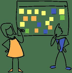Equipe en cours de planification : première étape de la boucle d'amélioration continue