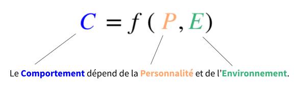 Equation de Lewin